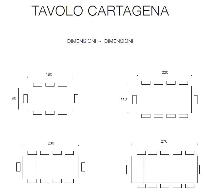 Tavolo allungabile Cartagena dimensioni