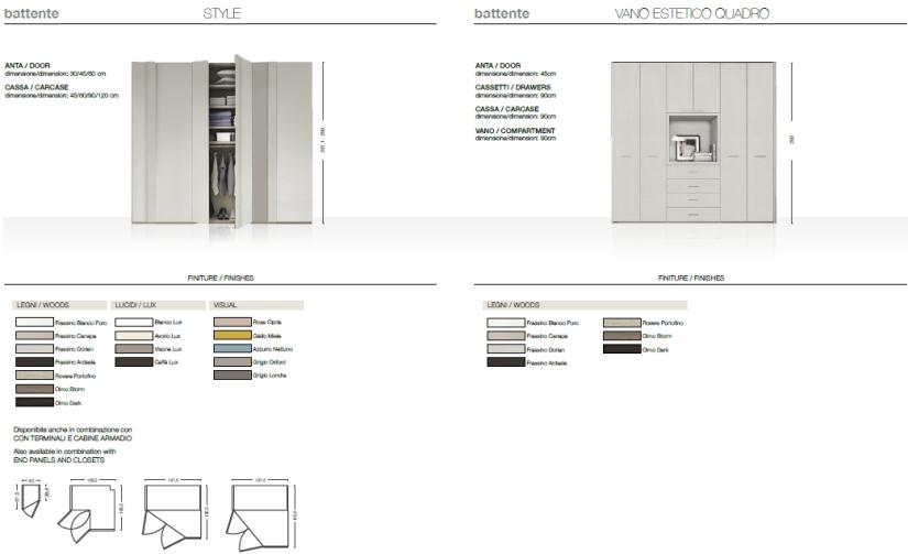 info-tecniche-armadio-style-vano-estetico-quadro