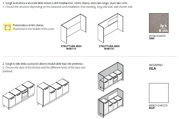 Swap kitchen - info tecniche 1