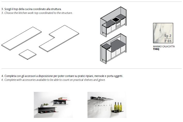 Swap kitchen - info tecniche 2