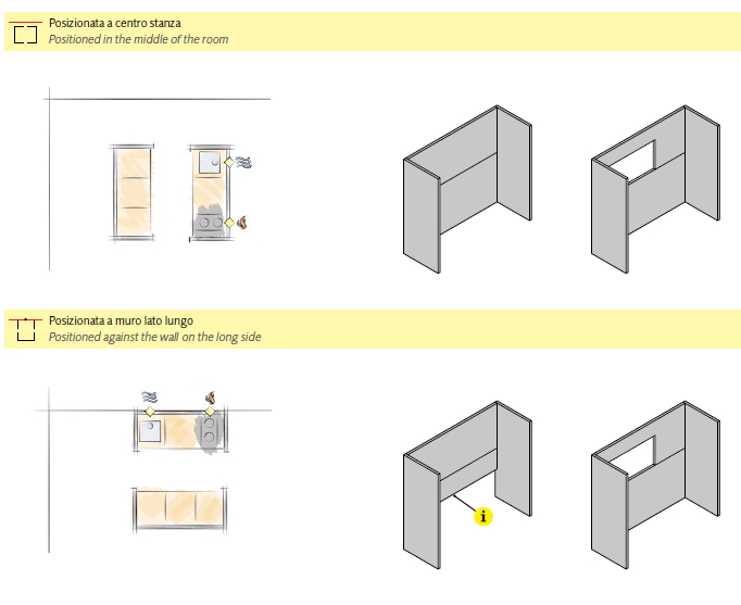 Swap kitchen - installazione struttura 1