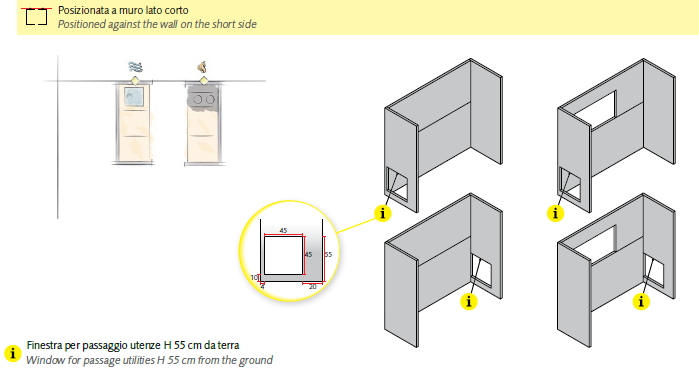 Swap kitchen - installazione struttura 2
