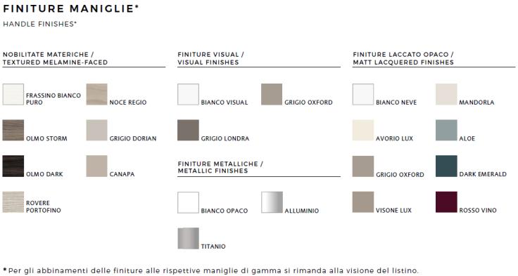 armadio-battente-in-Ancona-modello-Superior-colombini-info-tecniche-maniglie